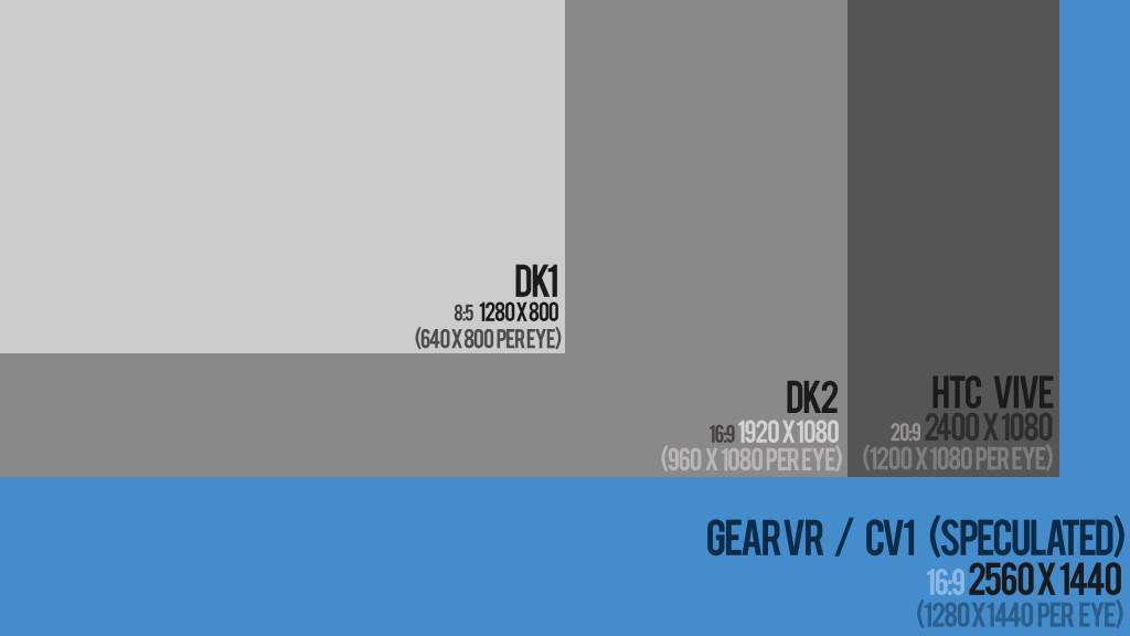 Сравнение разрешения дисплея